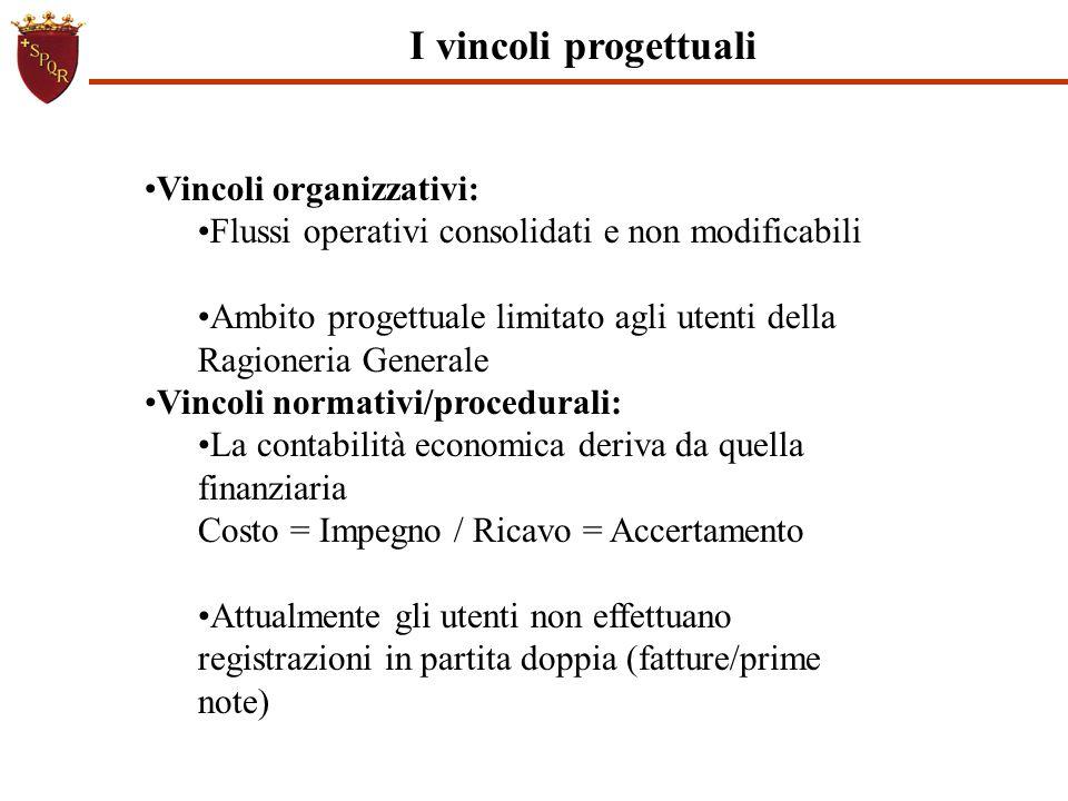 I vincoli progettuali Vincoli organizzativi: