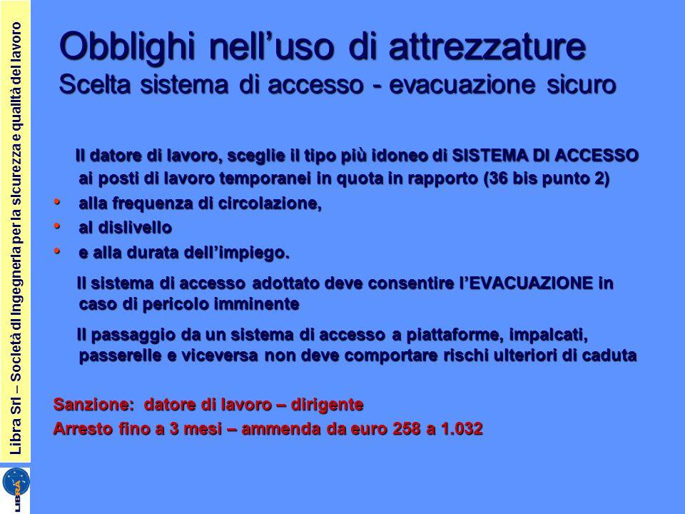 Obblighi nell'uso di attrezzature Scelta sistema di accesso - evacuazione sicuro