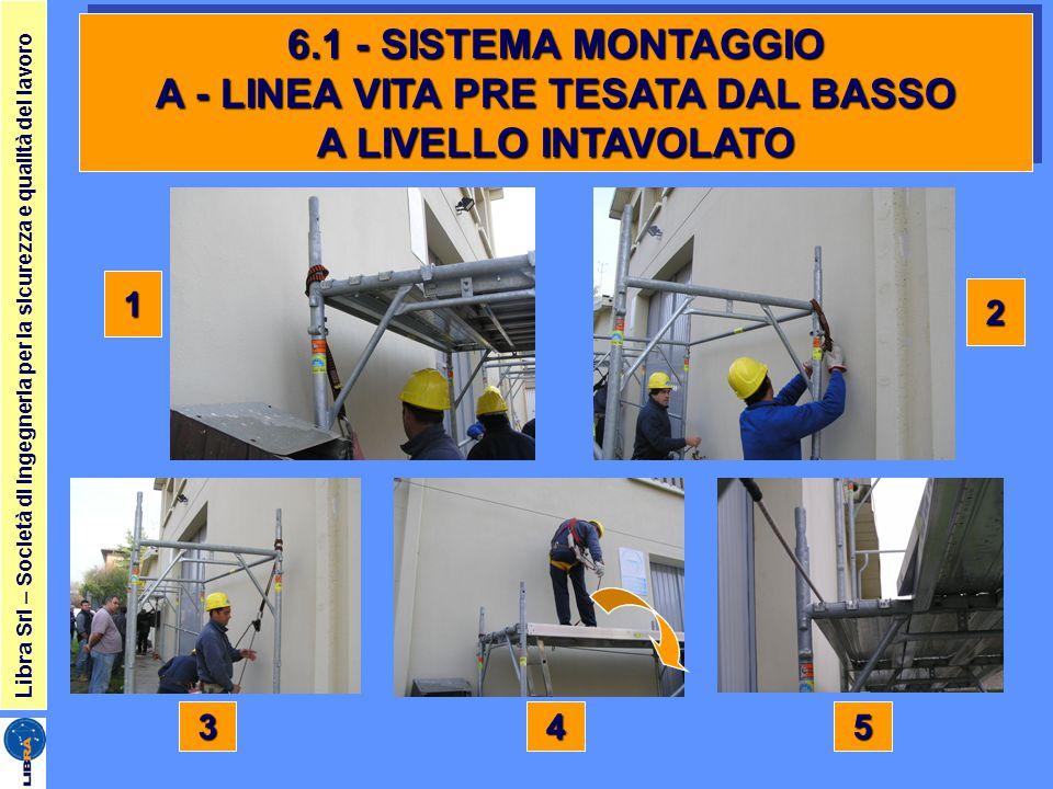 6.1 - SISTEMA MONTAGGIO A - LINEA VITA PRE TESATA DAL BASSO A LIVELLO INTAVOLATO