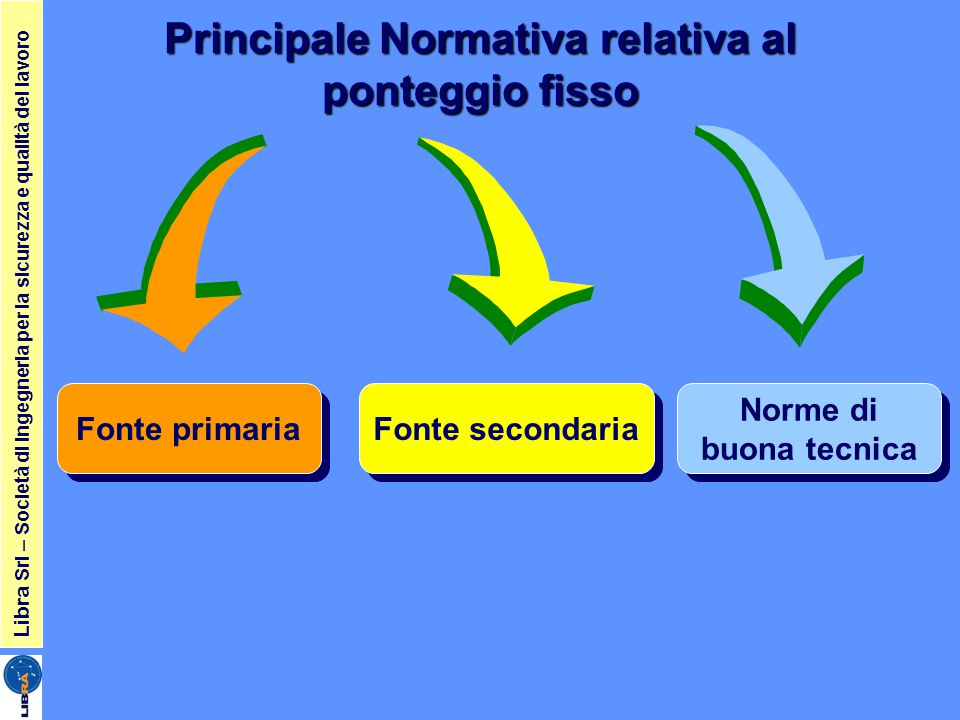 Principale Normativa relativa al ponteggio fisso