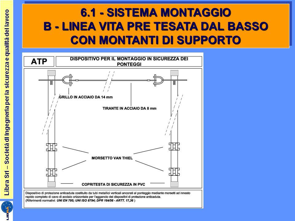 6.1 - SISTEMA MONTAGGIO B - LINEA VITA PRE TESATA DAL BASSO CON MONTANTI DI SUPPORTO