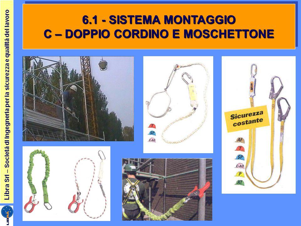 6.1 - SISTEMA MONTAGGIO C – DOPPIO CORDINO E MOSCHETTONE