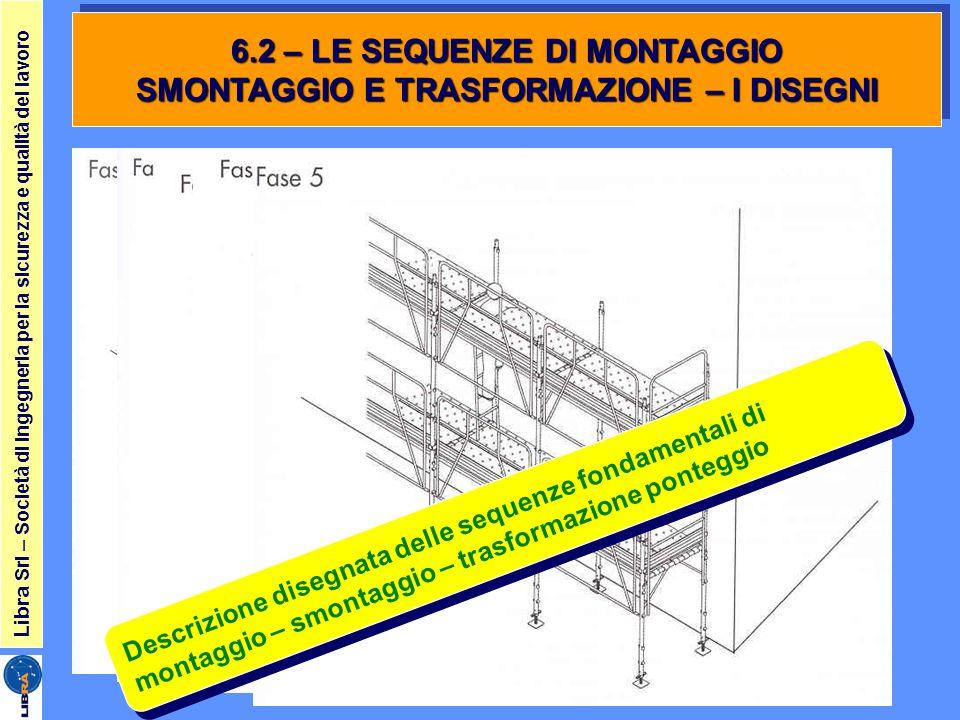 6.2 – LE SEQUENZE DI MONTAGGIO SMONTAGGIO E TRASFORMAZIONE – I DISEGNI