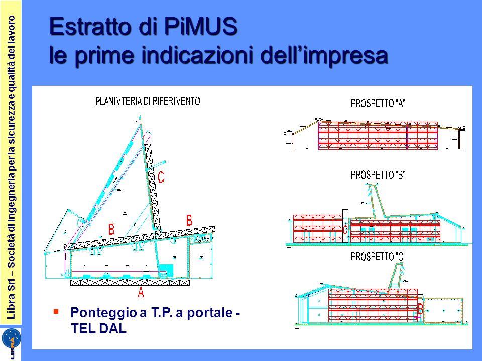 Estratto di PiMUS le prime indicazioni dell'impresa