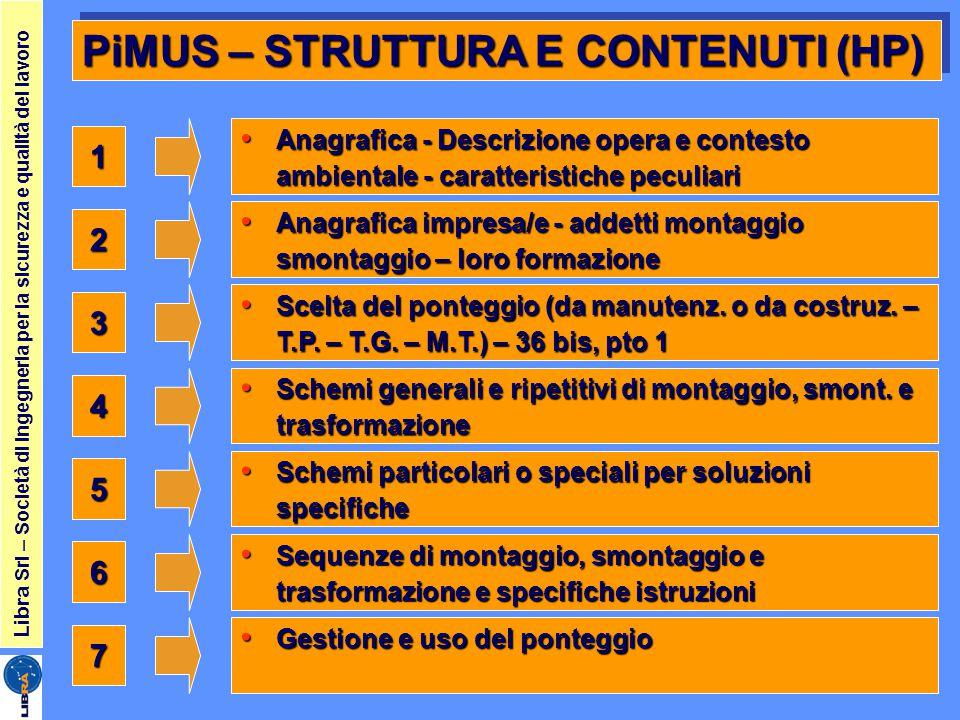 PiMUS – STRUTTURA E CONTENUTI (HP)