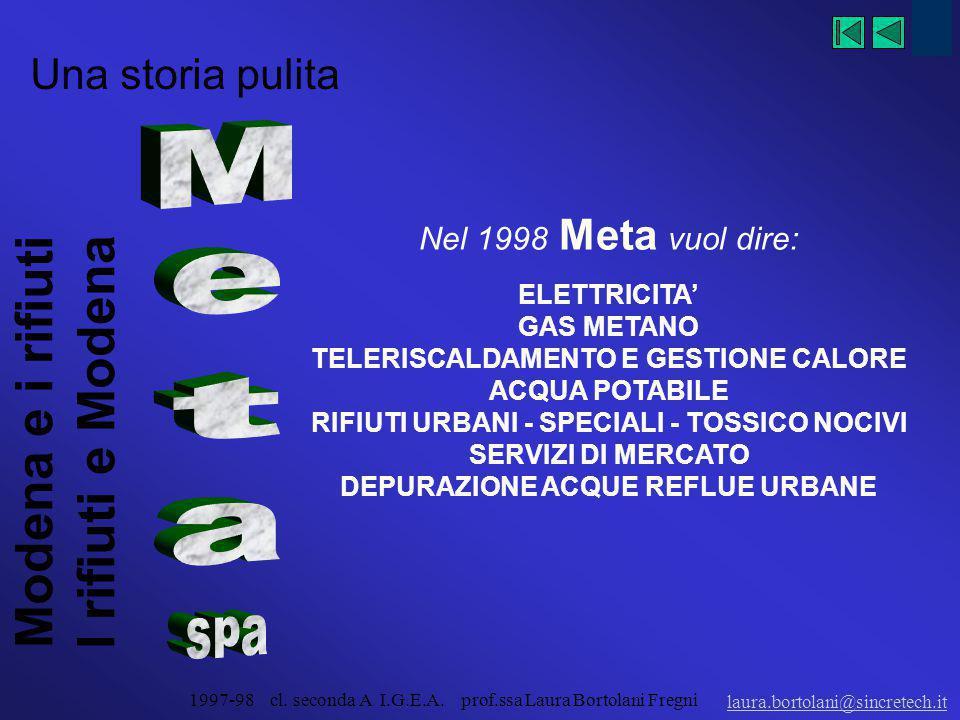 M e t a Una storia pulita Nel 1998 Meta vuol dire: spa ELETTRICITA'