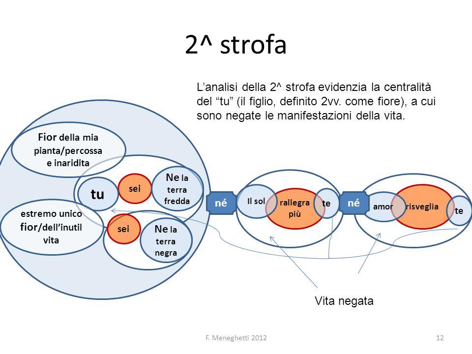 2^ strofa