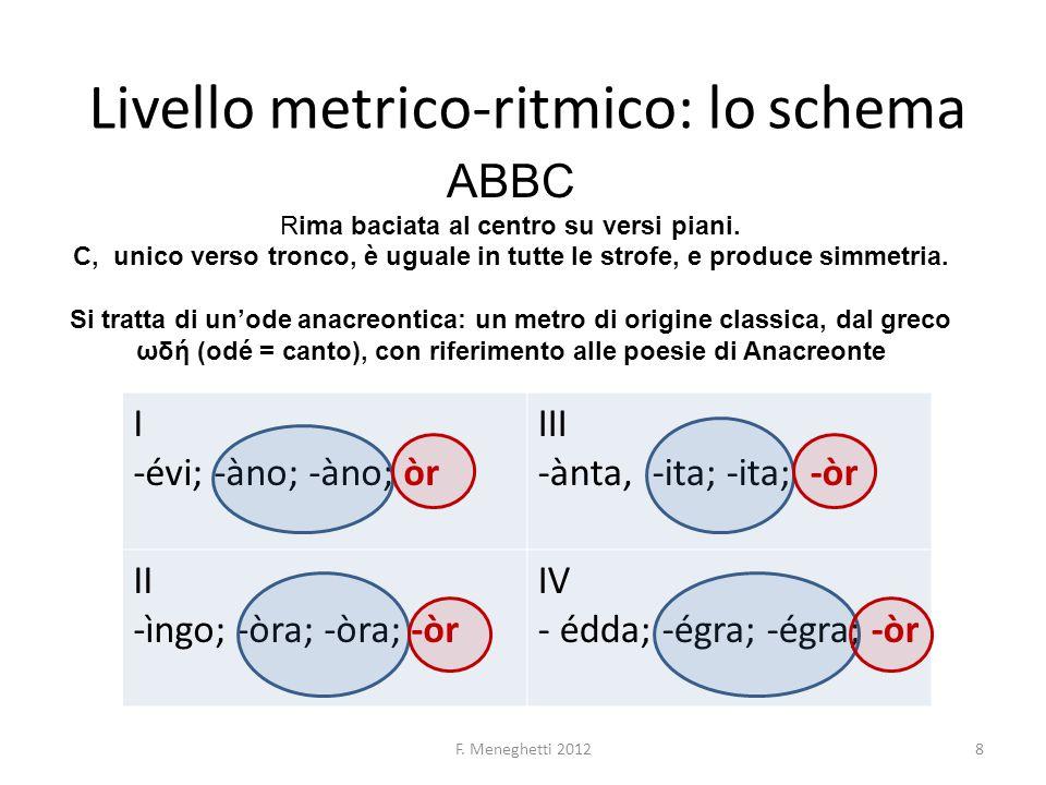 Livello metrico-ritmico: lo schema