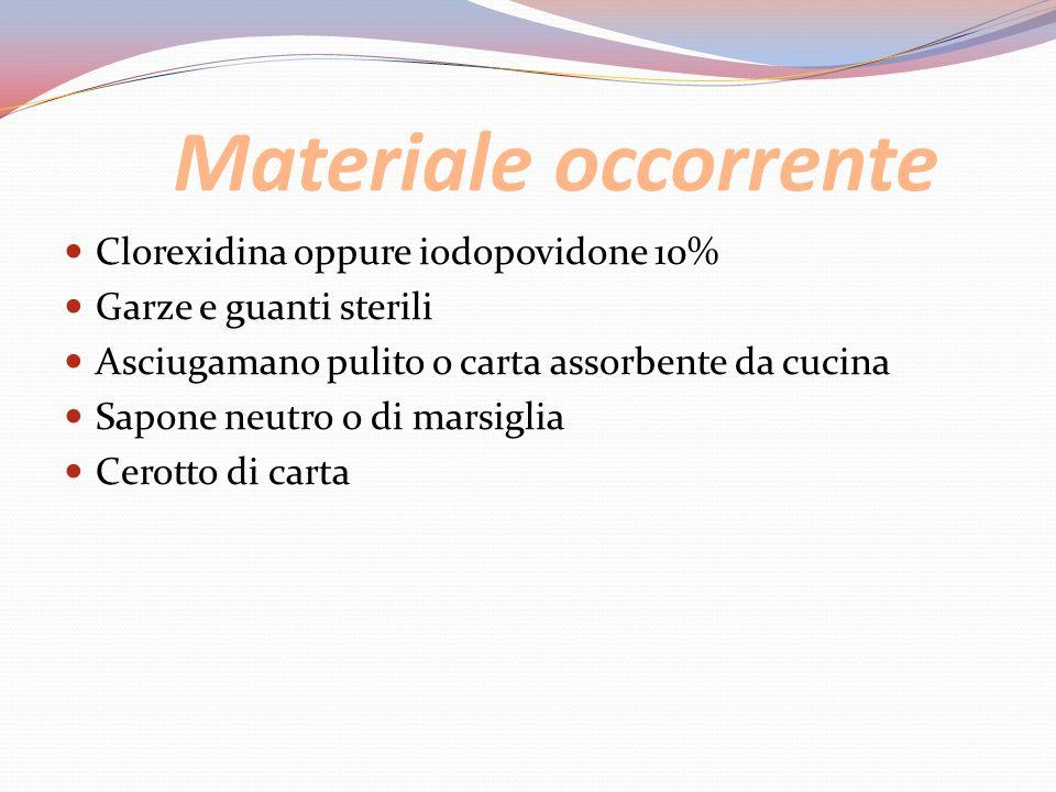 Materiale occorrente Clorexidina oppure iodopovidone 10%