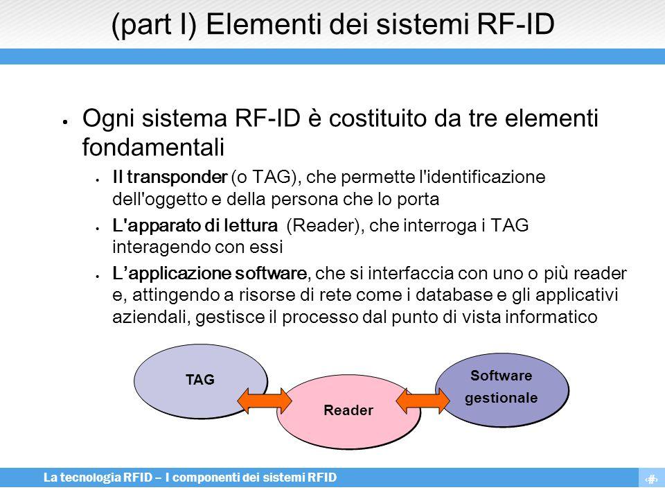 (part I) Elementi dei sistemi RF-ID