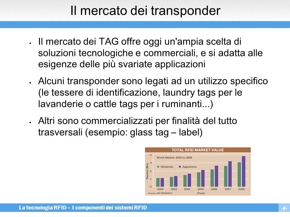 Il mercato dei transponder