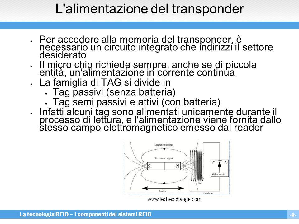 L alimentazione del transponder