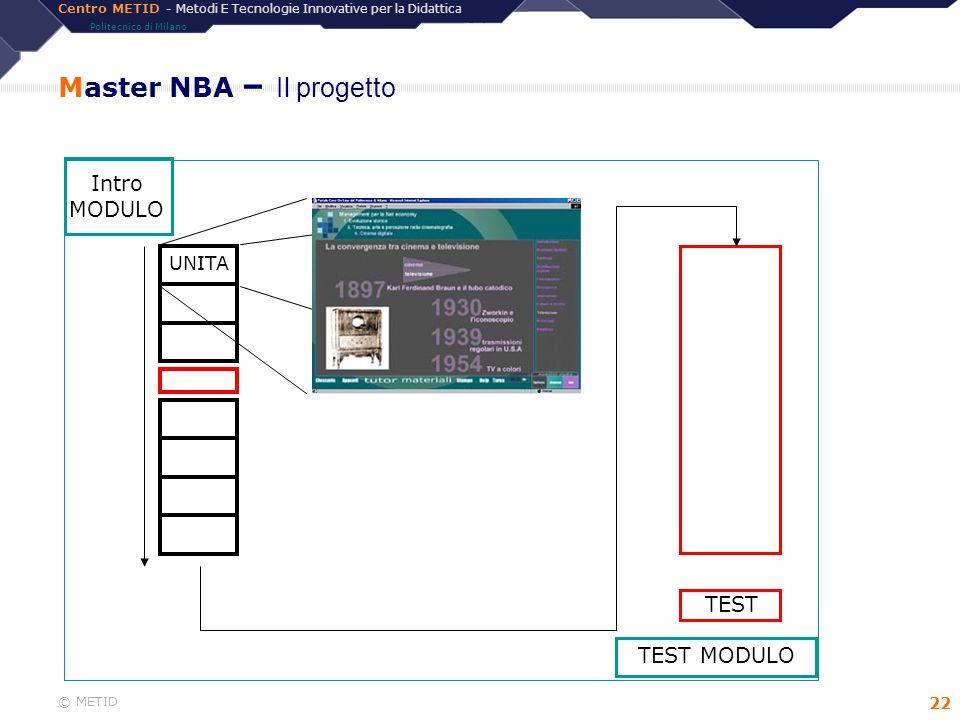 Master NBA – Il progetto