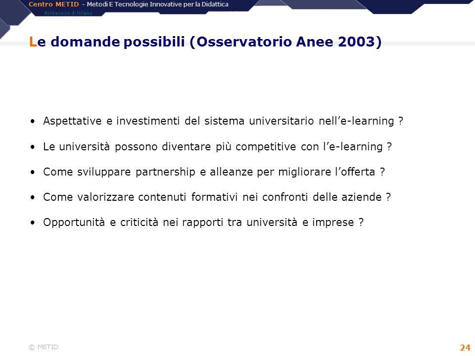 Le domande possibili (Osservatorio Anee 2003)