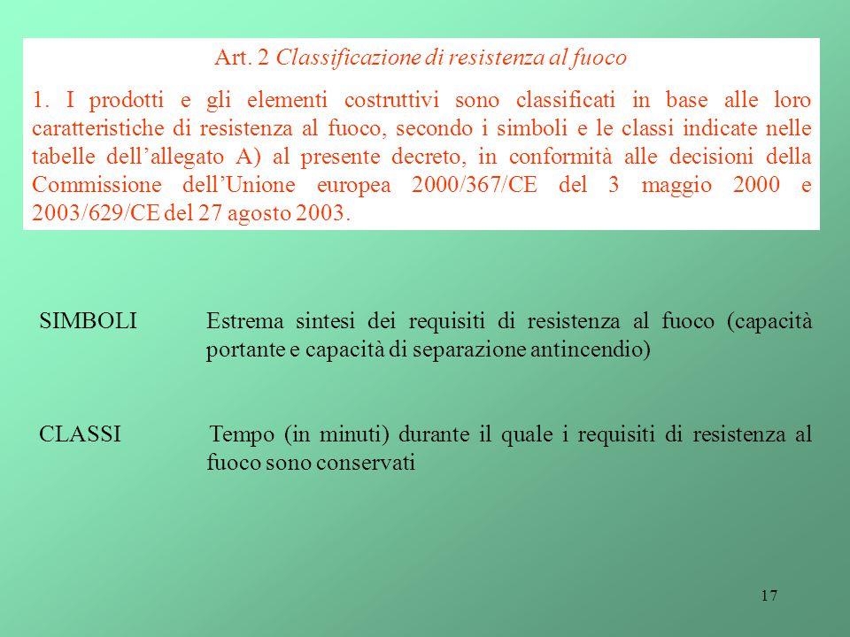 Art. 2 Classificazione di resistenza al fuoco