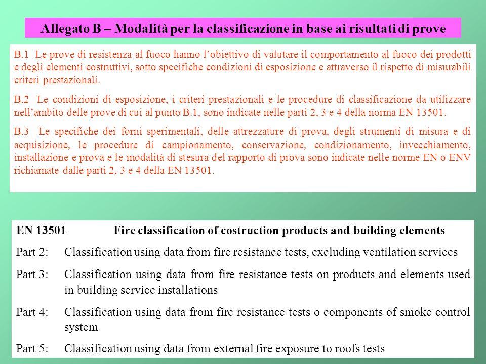 Allegato B – Modalità per la classificazione in base ai risultati di prove