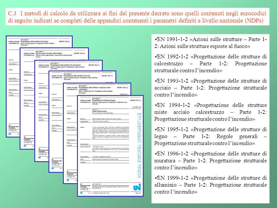 C.3 I metodi di calcolo da utilizzare ai fini del presente decreto sono quelli contenuti negli eurocodici di seguito indicati se completi delle appendici contenenti i parametri definiti a livello nazionale (NDPs)