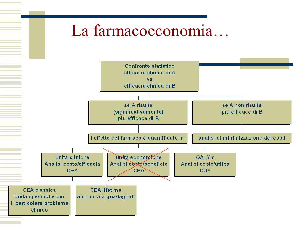 La farmacoeconomia…