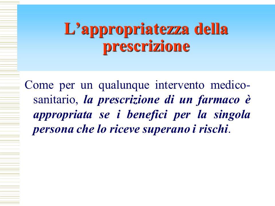 L'appropriatezza della prescrizione