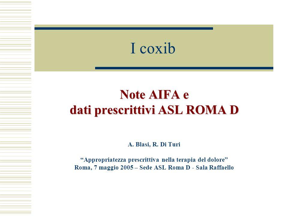 I coxib Note AIFA e dati prescrittivi ASL ROMA D A. Blasi, R. Di Turi