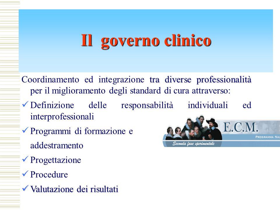 Il governo clinico Coordinamento ed integrazione tra diverse professionalità per il miglioramento degli standard di cura attraverso:
