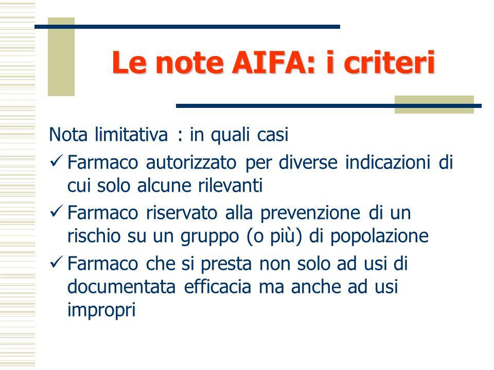 Le note AIFA: i criteri Nota limitativa : in quali casi
