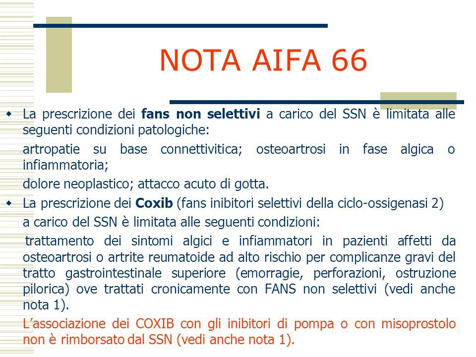 NOTA AIFA 66 La prescrizione dei fans non selettivi a carico del SSN è limitata alle seguenti condizioni patologiche: