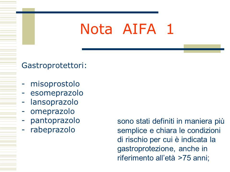 Nota AIFA 1 Gastroprotettori: - misoprostolo - esomeprazolo