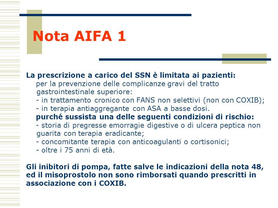 Nota AIFA 1 La prescrizione a carico del SSN è limitata ai pazienti: