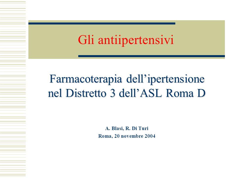 Farmacoterapia dell'ipertensione nel Distretto 3 dell'ASL Roma D
