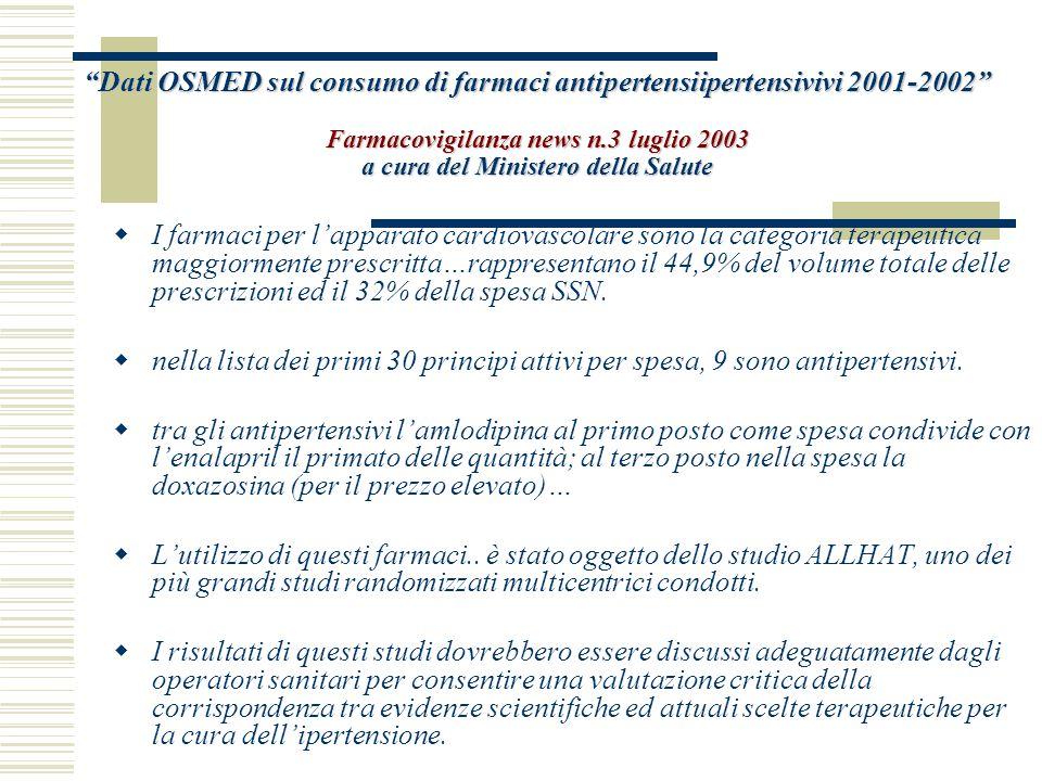 Dati OSMED sul consumo di farmaci antipertensiipertensivivi 2001-2002 Farmacovigilanza news n.3 luglio 2003 a cura del Ministero della Salute