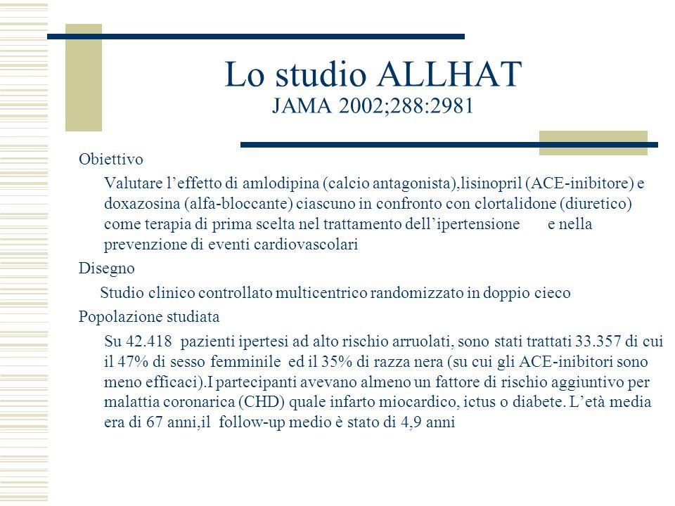 Lo studio ALLHAT JAMA 2002;288:2981