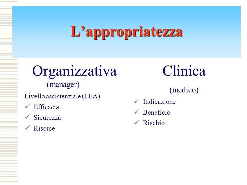 Organizzativa (manager)