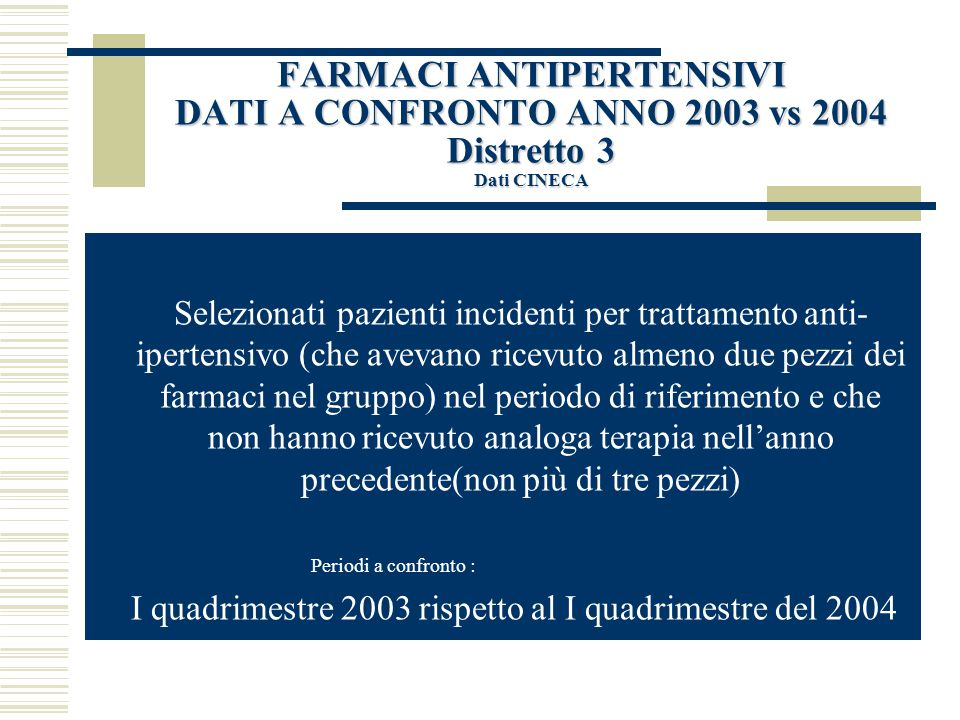 FARMACI ANTIPERTENSIVI DATI A CONFRONTO ANNO 2003 vs 2004 Distretto 3 Dati CINECA