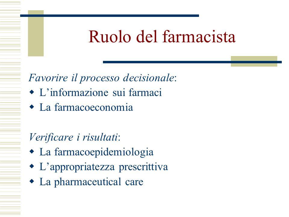Ruolo del farmacista Favorire il processo decisionale: