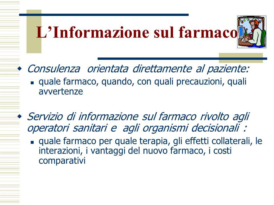 L'Informazione sul farmaco