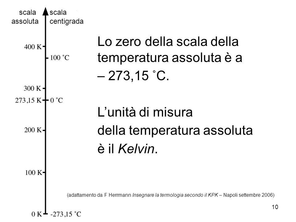 Lo zero della scala della temperatura assoluta è a – 273,15 ˚C.