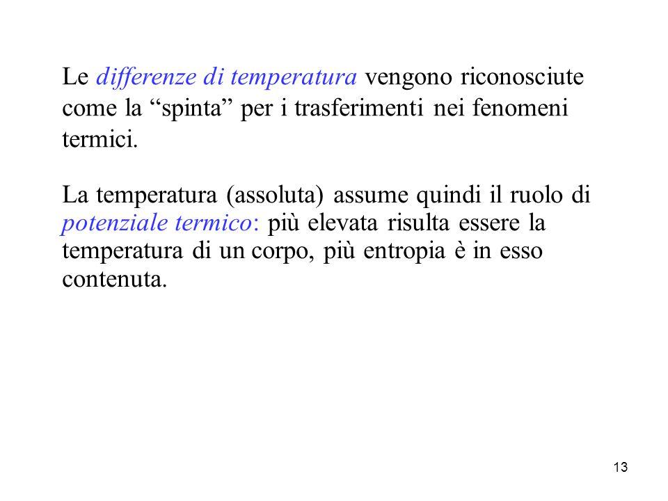 Le differenze di temperatura vengono riconosciute come la spinta per i trasferimenti nei fenomeni termici.