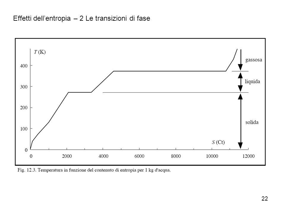 Effetti dell'entropia – 2 Le transizioni di fase