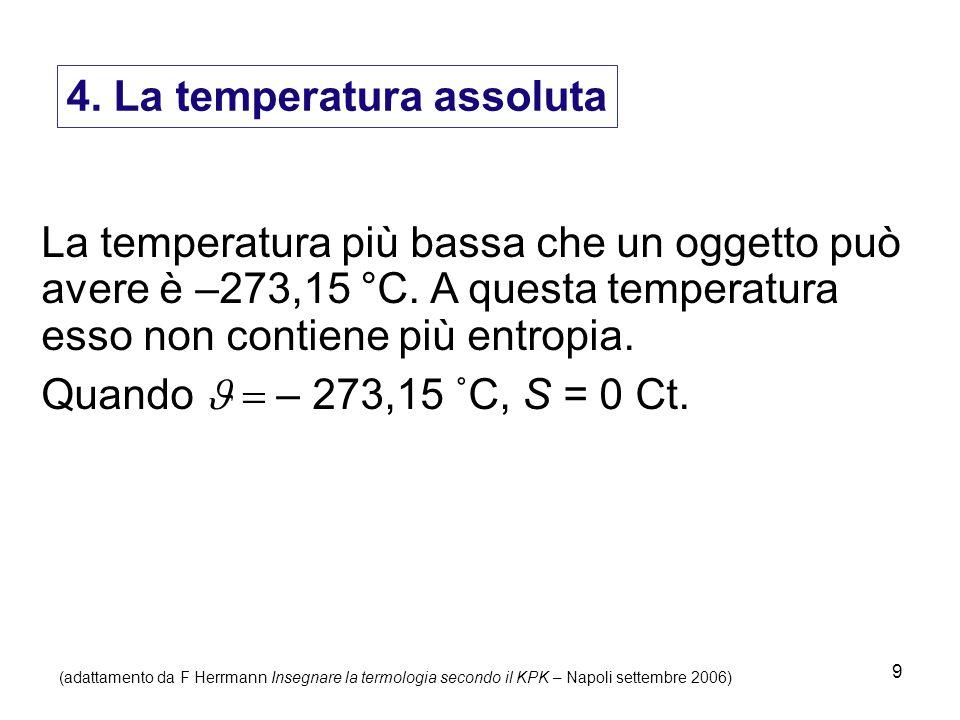4. La temperatura assoluta