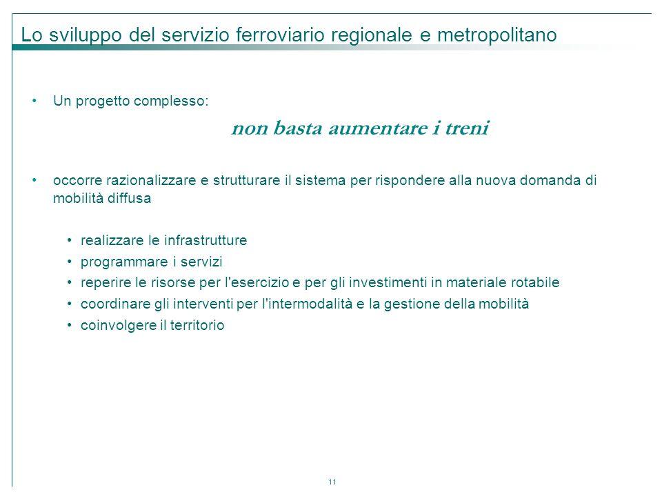 Lo sviluppo del servizio ferroviario regionale e metropolitano
