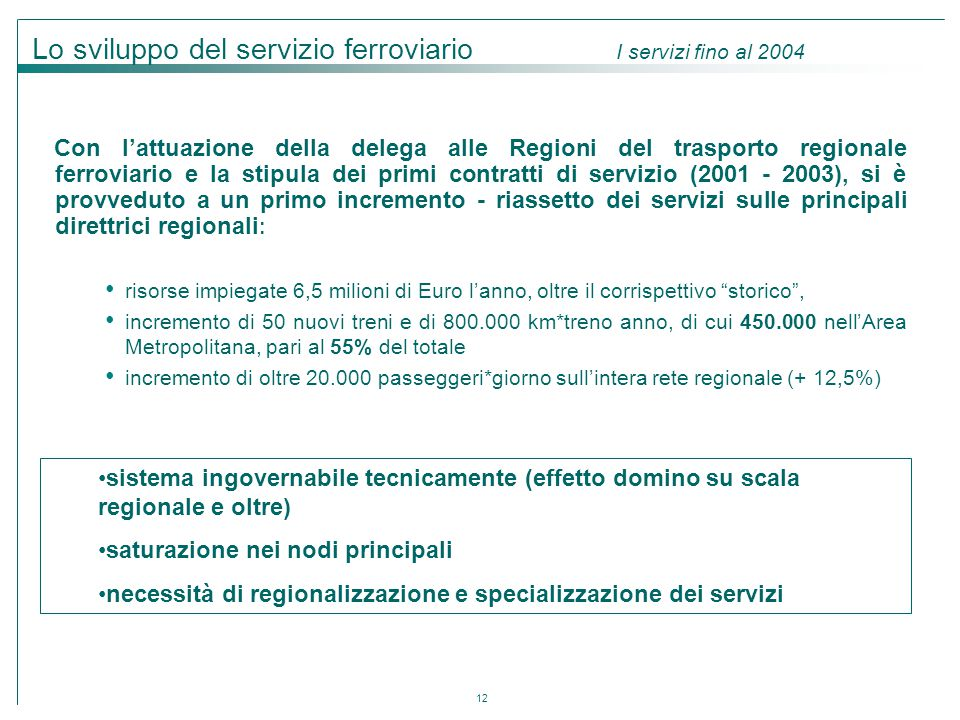 Lo sviluppo del servizio ferroviario I servizi fino al 2004