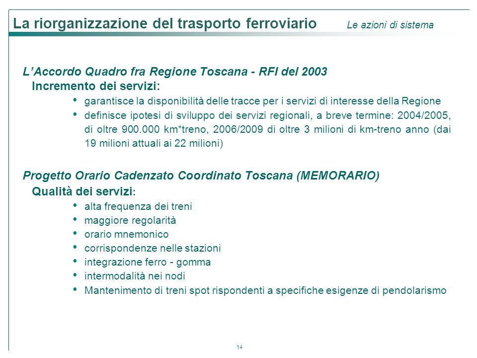 La riorganizzazione del trasporto ferroviario Le azioni di sistema