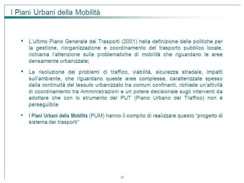 I Piani Urbani della Mobilità