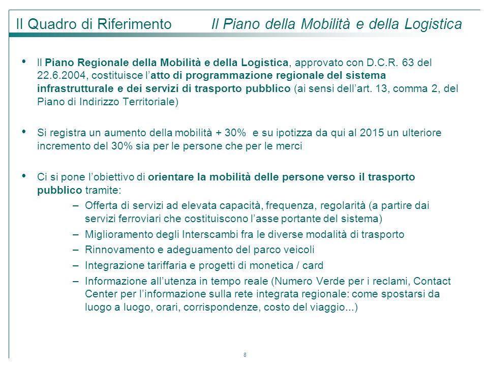 Il Quadro di Riferimento Il Piano della Mobilità e della Logistica