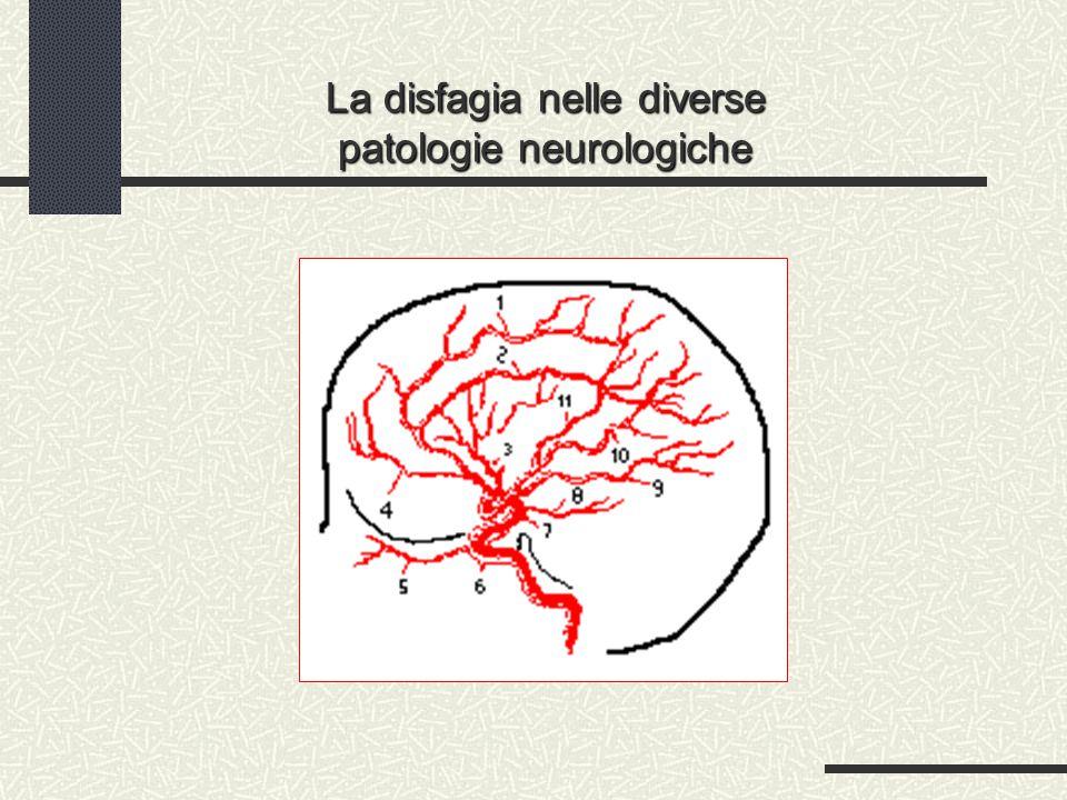 La disfagia nelle diverse patologie neurologiche
