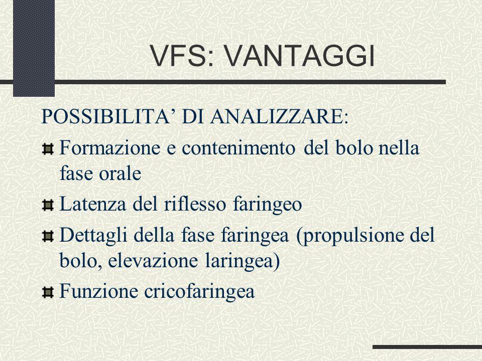 VFS: VANTAGGI POSSIBILITA' DI ANALIZZARE: