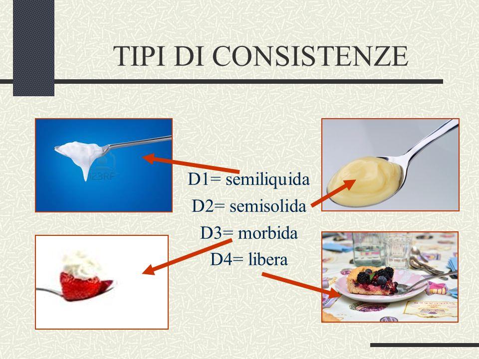 TIPI DI CONSISTENZE D1= semiliquida D2= semisolida D3= morbida