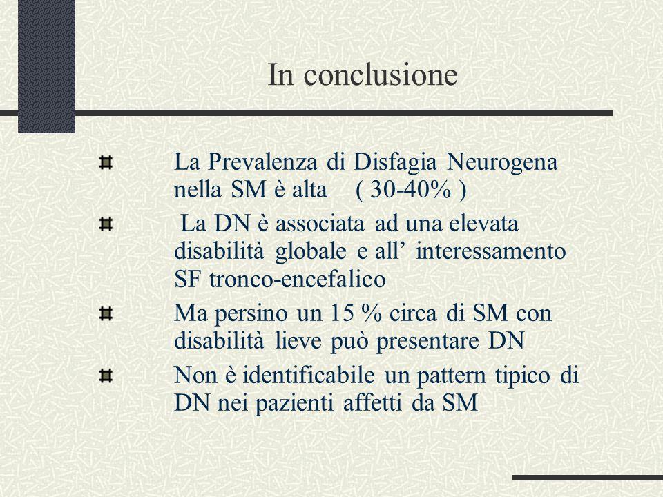 In conclusione La Prevalenza di Disfagia Neurogena nella SM è alta ( 30-40% )