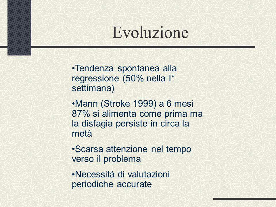 Evoluzione Tendenza spontanea alla regressione (50% nella I° settimana)